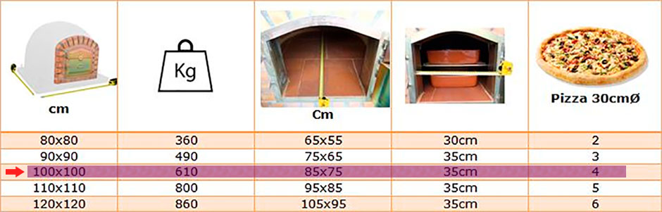 pizza oven dimensions and weight - 100 cm