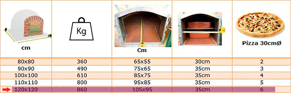 pizza oven dimensions and weight - 120 cm